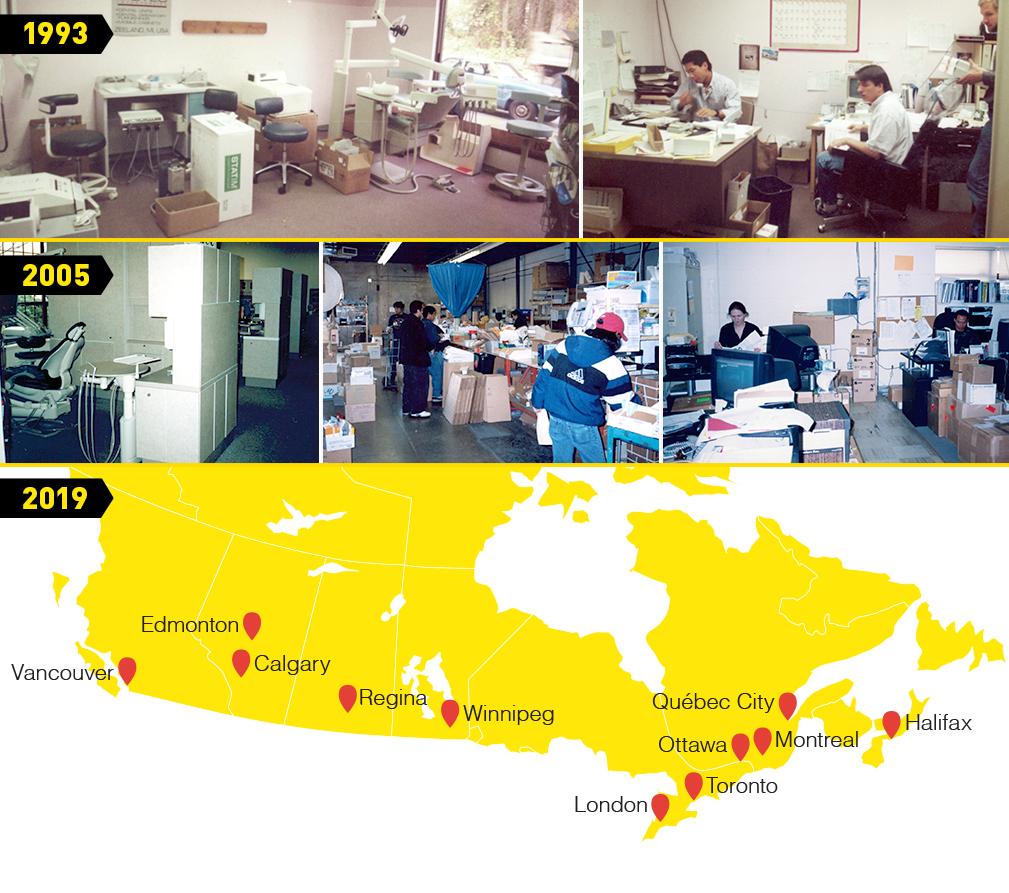 Sinclair Dental Success a Canadian Success Story